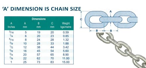 Non Calibrated Galvanised Short Link Mooring Chain